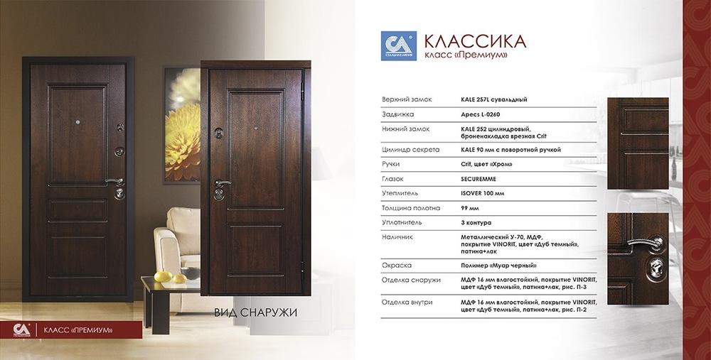 входные металлические двери в квартиру 4 класс защиты