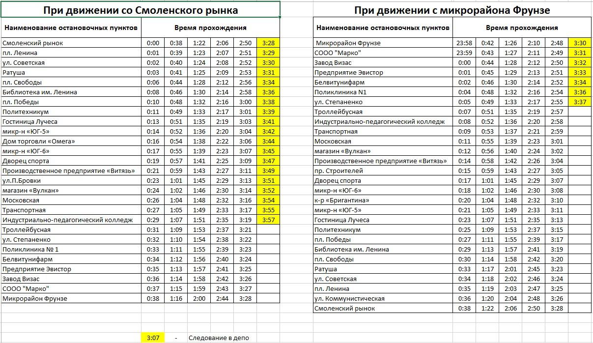 расписание автобусов киров омутнинск сегодня общественного транспорта